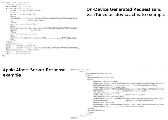 Server albert apple com
